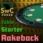 SWC BTC poker sites