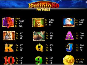 Buffalo 50 slot game paytable
